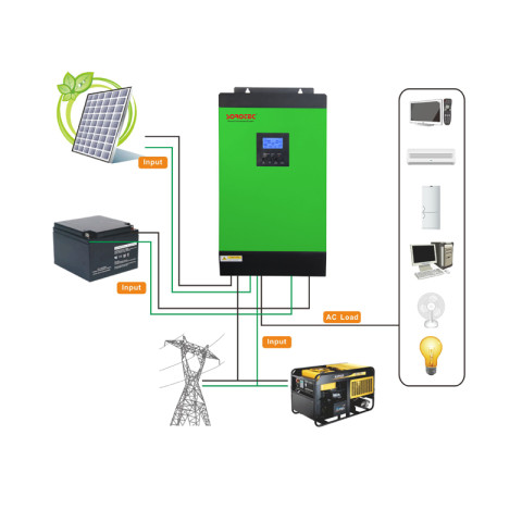 SSP3118C off grid solar inverter specifications(off grid solar inverters,solar off grid inverters,solar inverter specifications)