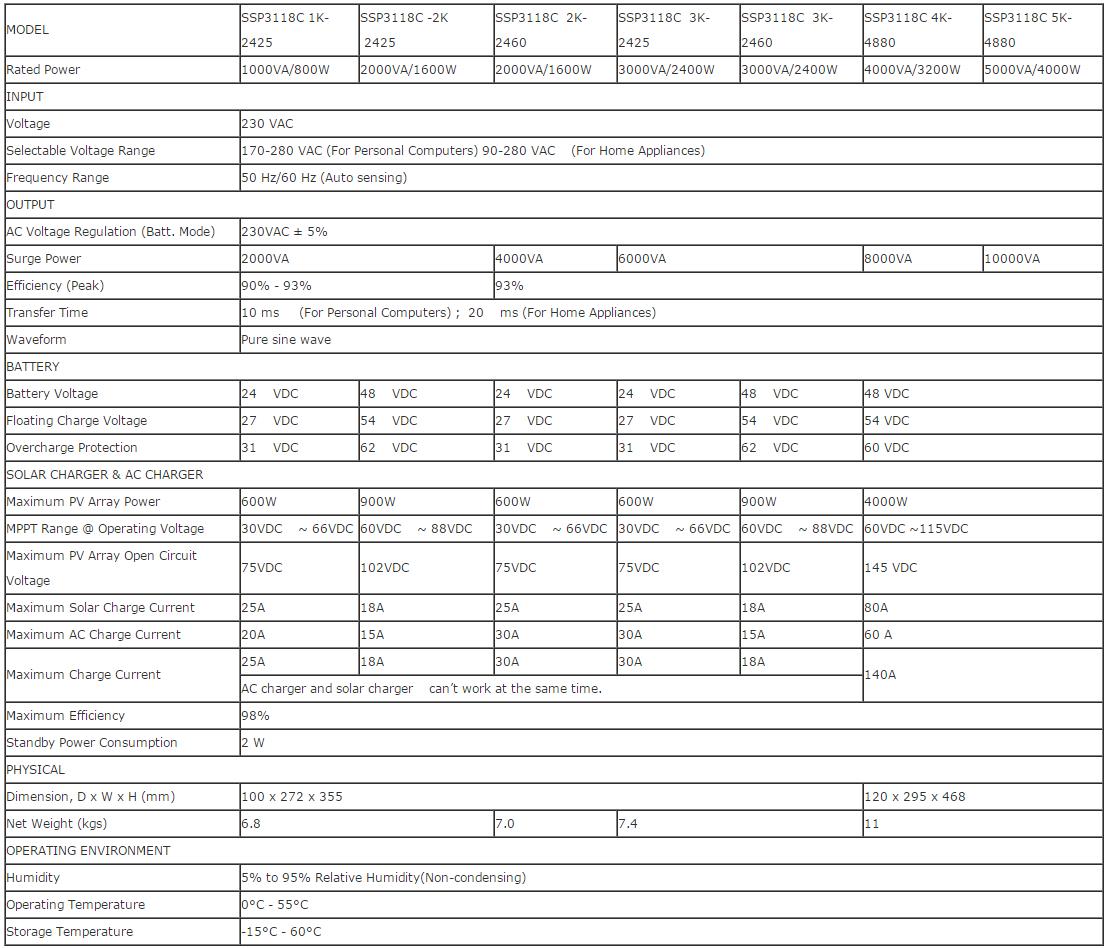 SSP3118C off grid solar inverter specifications