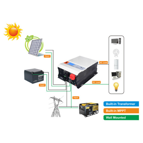 SSP3115C Low Frequency Pure Sine Wave Solar Inverter System For Home