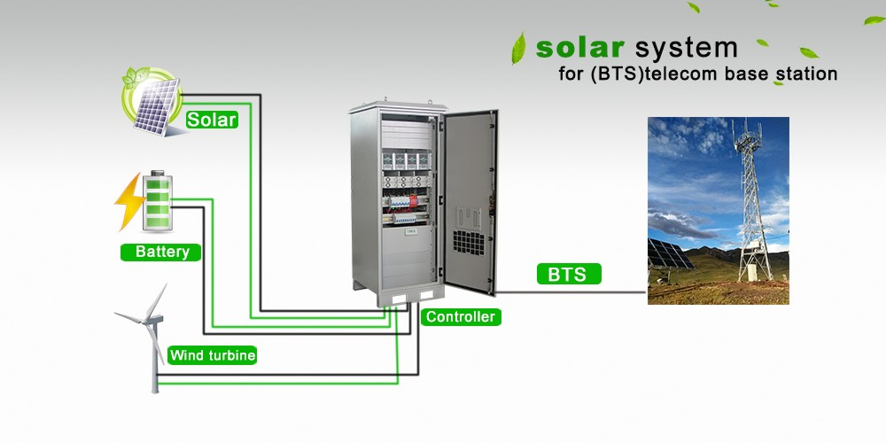 bts power,bts power system,bts solar